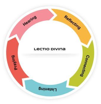 Lectio-Divina-Chart-1